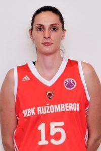 Beáta Janoščíková