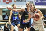 EuroCup FIBA: MBK Ružomberok – ZKK Cinkarna Celje