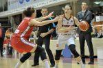 EuroCup FIBA: MBK Ružomberok – DSK Basketball Nymburk